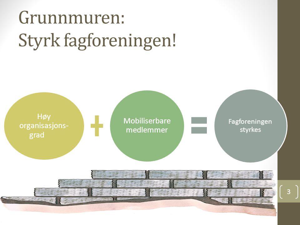 Grunnmuren: Styrk fagforeningen! Høy organisasjons- grad Mobiliserbare medlemmer Fagforeningen styrkes 3