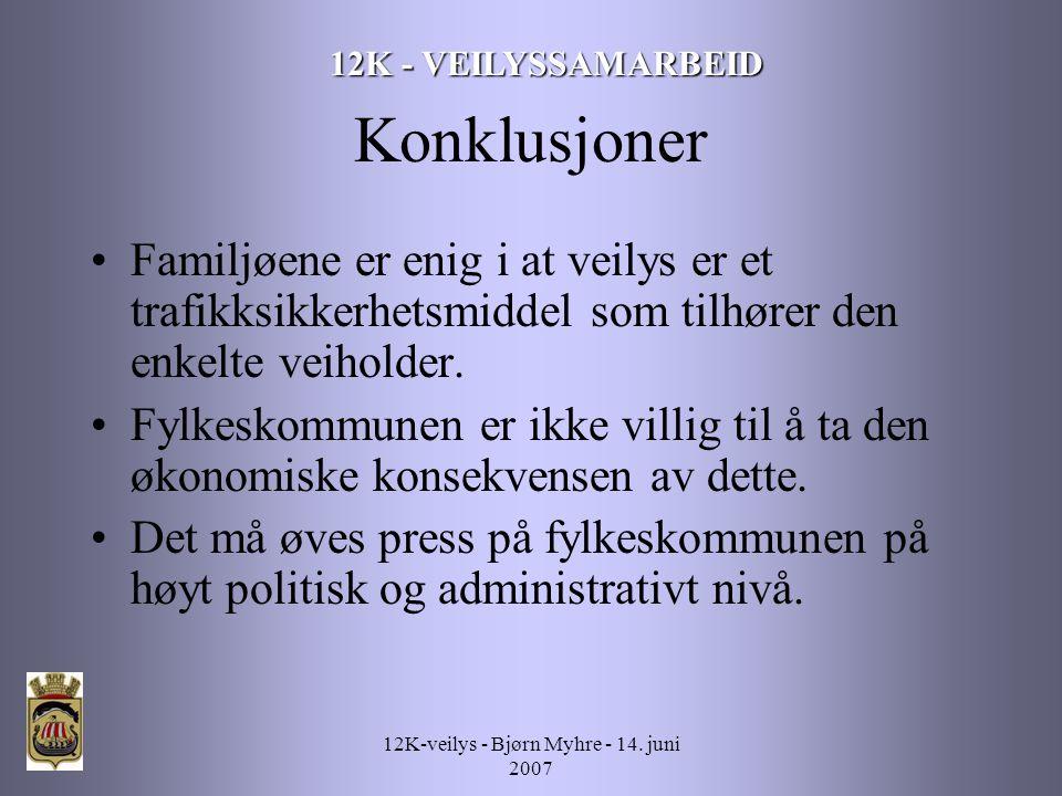 12K-veilys - Bjørn Myhre - 14.