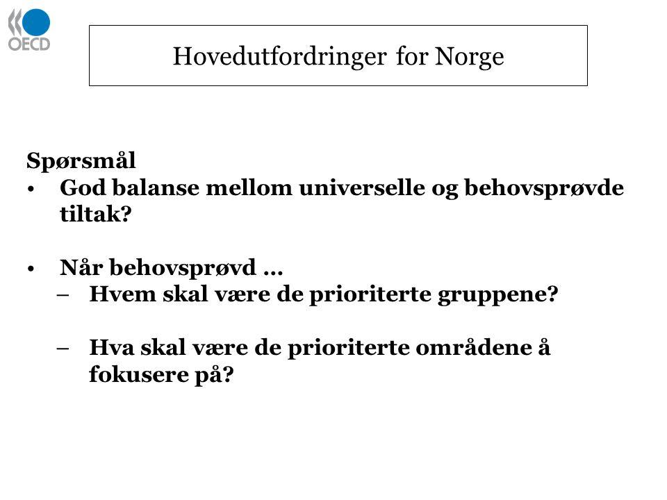 Hovedutfordringer for Norge Spørsmål God balanse mellom universelle og behovsprøvde tiltak.