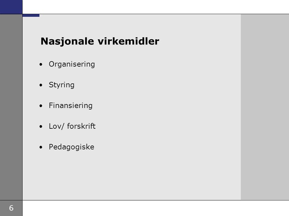6 Nasjonale virkemidler Organisering Styring Finansiering Lov/ forskrift Pedagogiske