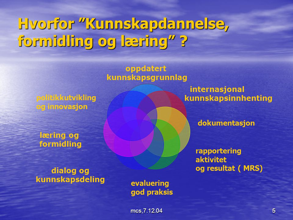 mcs,7.12.045 Hvorfor Kunnskapdannelse, formidling og læring .