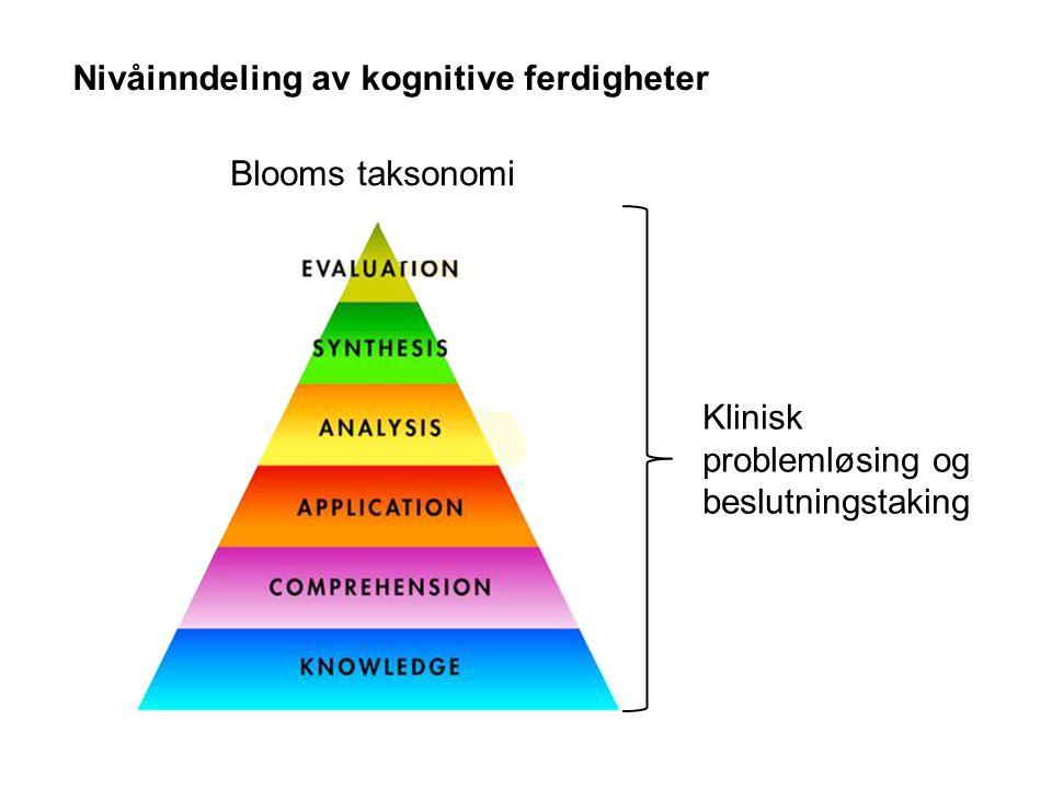 Nivåinndeling av kognitive ferdigheter Blooms taksonomi Klinisk problemløsing og beslutningstaking