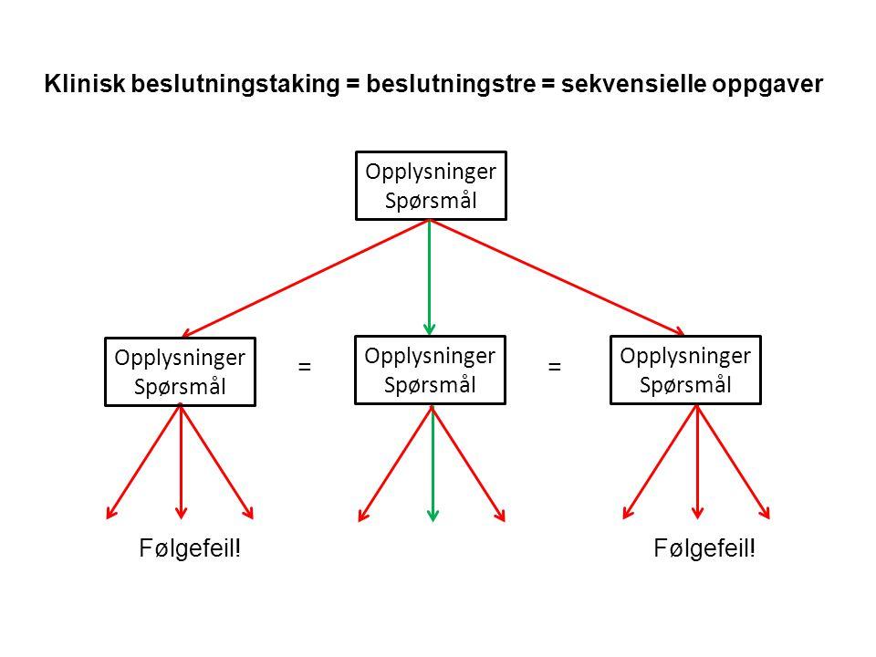 Klinisk beslutningstaking = beslutningstre = sekvensielle oppgaver Opplysninger Spørsmål Opplysninger Spørsmål Opplysninger Spørsmål Opplysninger Spør