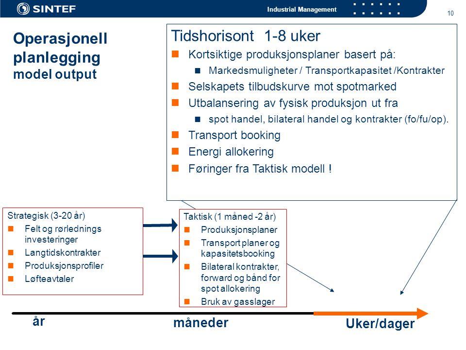 Industrial Management 10 Strategisk (3-20 år) Felt og rørlednings investeringer Langtidskontrakter Produksjonsprofiler Løfteavtaler Tidshorisont 1-8 u