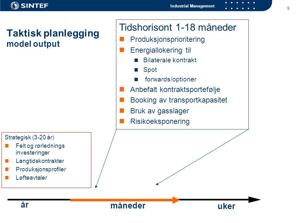 Industrial Management 9 Taktisk planlegging model output Strategisk (3-20 år) Felt og rørlednings investeringer Langtidskontrakter Produksjonsprofiler