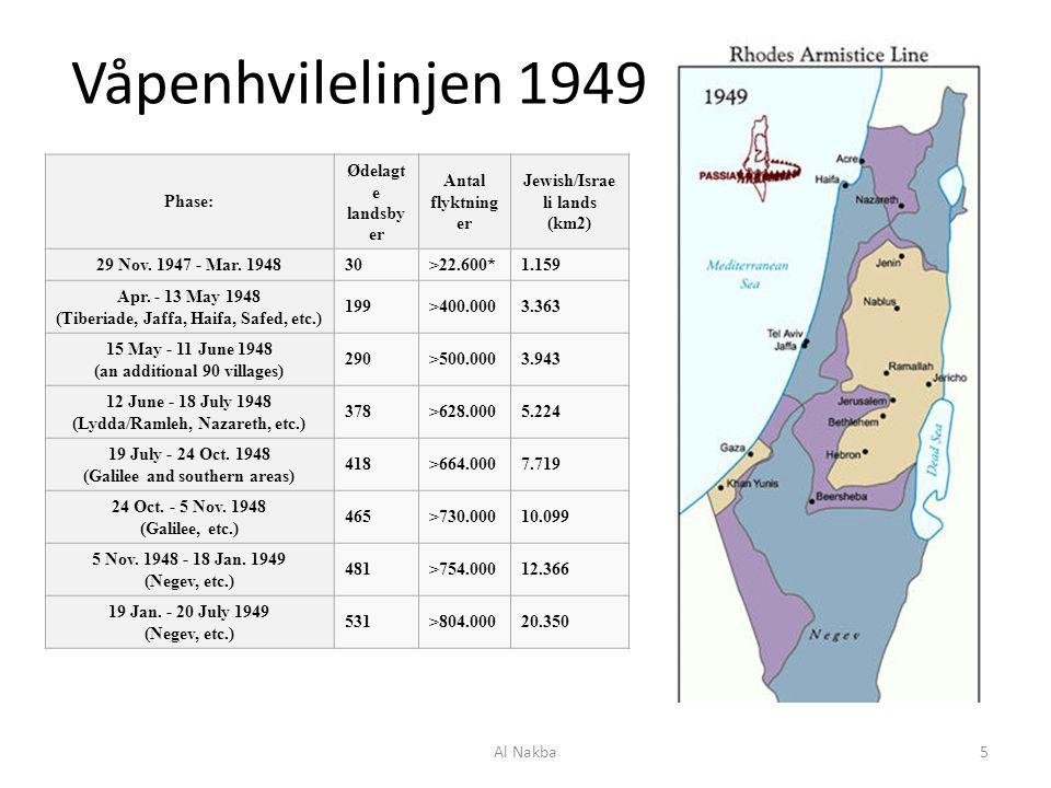 Våpenhvilelinjen 1949 Al Nakba5 Phase: Ødelagt e landsby er Antal flyktning er Jewish/Israe li lands (km2) 29 Nov. 1947 - Mar. 194830>22.600*1.159 Apr