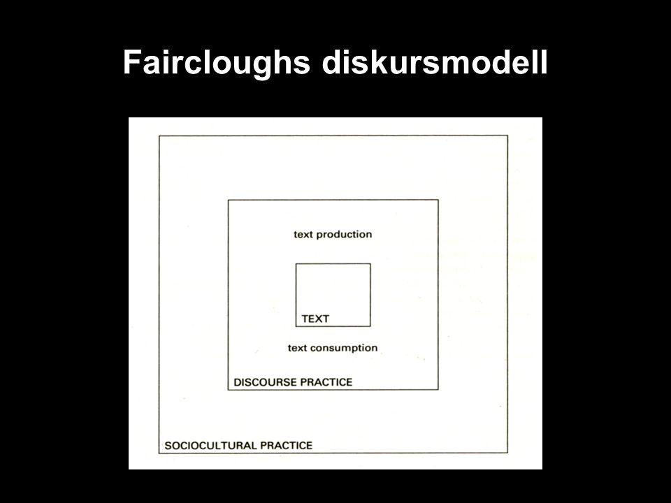 Faircloughs diskursmodell