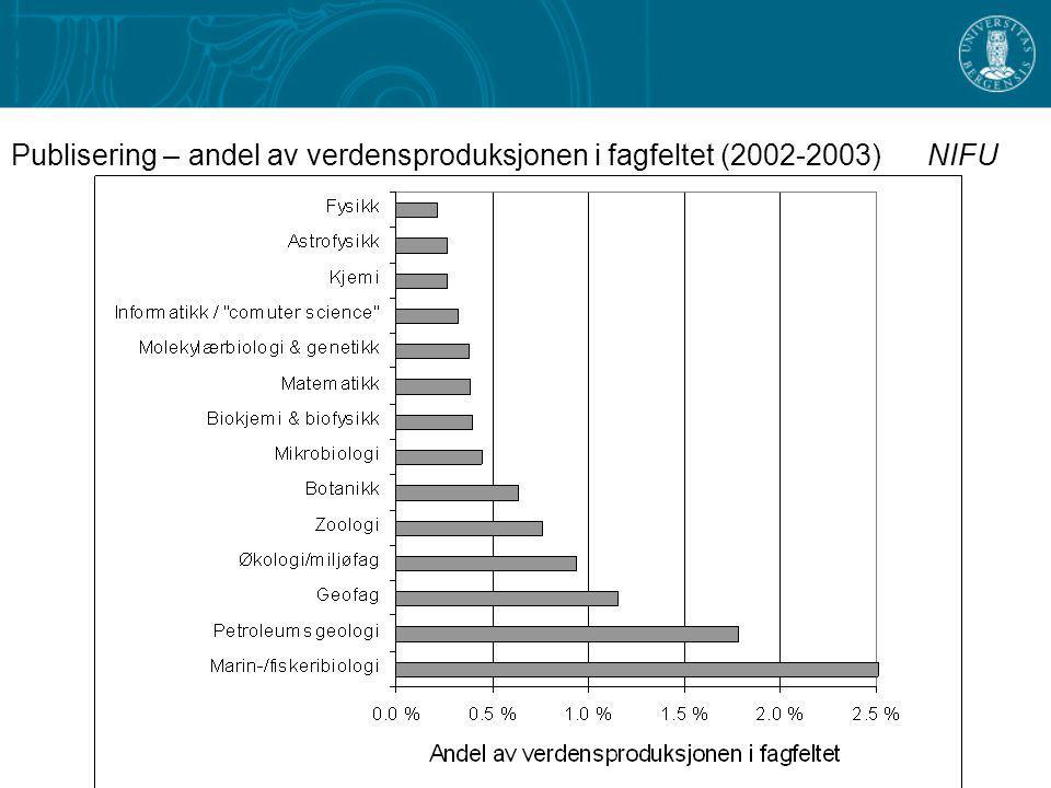 Publisering – andel av verdensproduksjonen i fagfeltet (2002-2003) NIFU