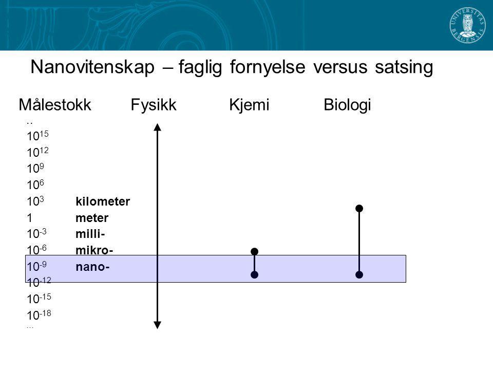 Nanovitenskap – faglig fornyelse versus satsing..