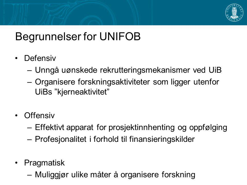 Institutter ved MN Geofysisk institutt Institutt for biologi Institutt for fysikk og teknologi Institutt for geovitenskap Institutt for informatikk Kjemisk Institutt Matematisk Institutt Molekylærbiologisk institutt UNIFOB-avdeling Senter for beregningsvitenskap
