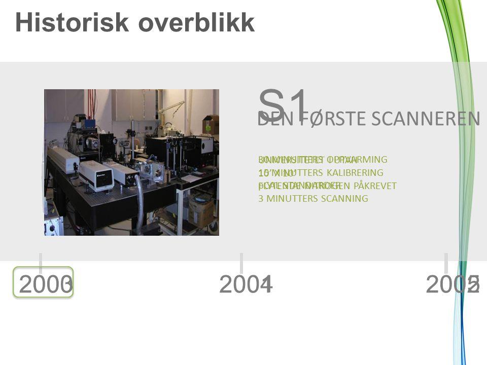 200420032005 S1 30 MINUTTERS OPPVARMING 15 MINUTTERS KALIBRERING pCAL STANDARDER 3 MINUTTERS SCANNING 200120002002 DEN FØRSTE SCANNEREN UNIVERSITETET I UTAH 10' X 10' FLYTENDE NITROGEN PÅKREVET Historisk overblikk