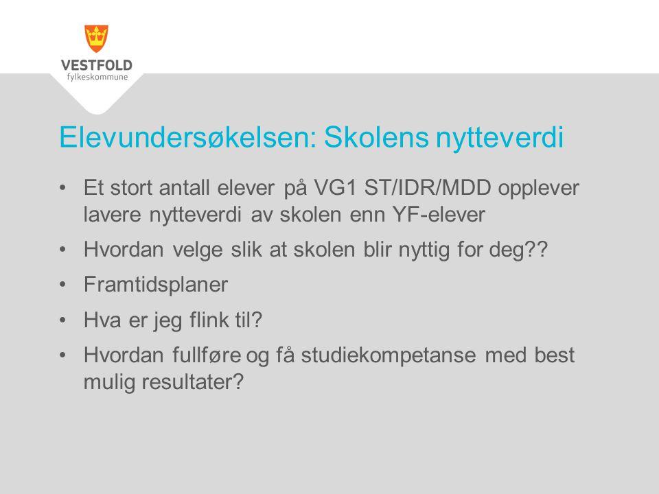 Et stort antall elever på VG1 ST/IDR/MDD opplever lavere nytteverdi av skolen enn YF-elever Hvordan velge slik at skolen blir nyttig for deg?? Framtid