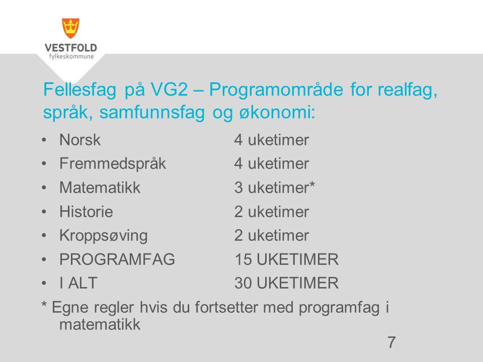 Norsk4 uketimer Fremmedspråk4 uketimer Matematikk3 uketimer* Historie2 uketimer Kroppsøving2 uketimer PROGRAMFAG15 UKETIMER I ALT 30 UKETIMER * Egne r