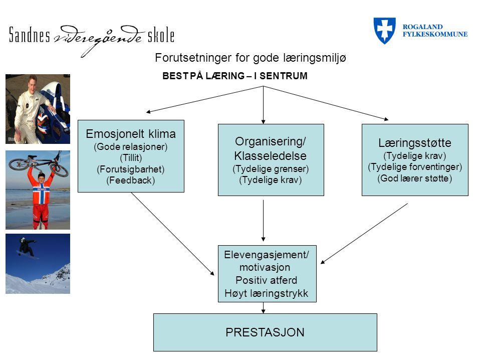 Emosjonelt klima (Gode relasjoner) (Tillit) (Forutsigbarhet) (Feedback) Elevengasjement/ motivasjon Positiv atferd Høyt læringstrykk Organisering/ Klasseledelse (Tydelige grenser) (Tydelige krav) Læringsstøtte (Tydelige krav) (Tydelige forventinger) (God lærer støtte) Forutsetninger for gode læringsmiljø BEST PÅ LÆRING – I SENTRUM PRESTASJON