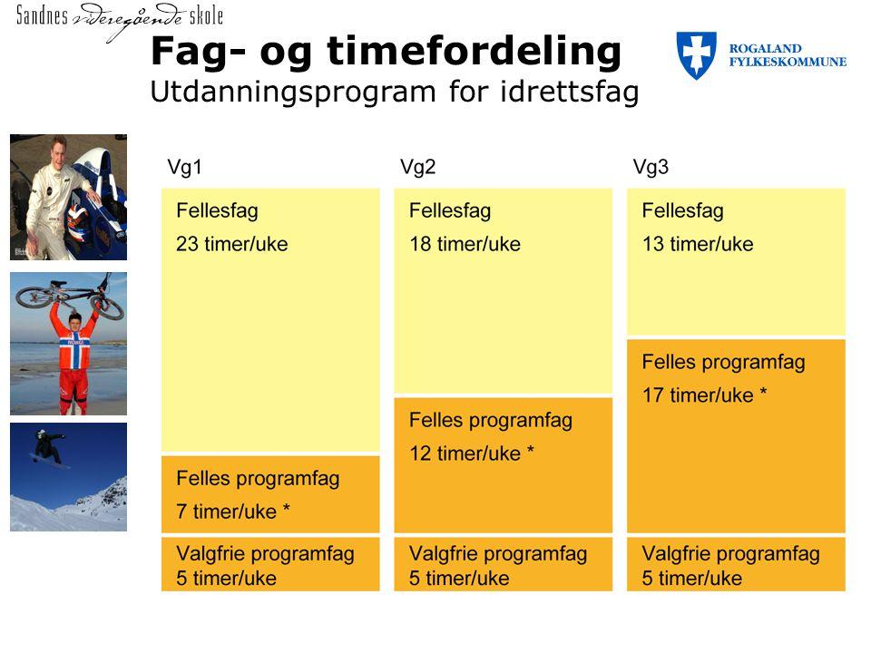 Fag- og timefordeling Utdanningsprogram for idrettsfag