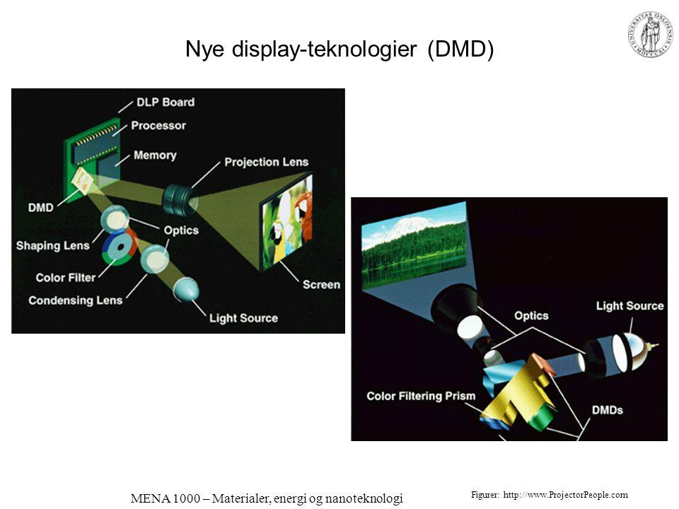 MENA 1000 – Materialer, energi og nanoteknologi Nye display-teknologier Digital Mirror Device (DMP) Micro ElectroMechanical System (MEMS)