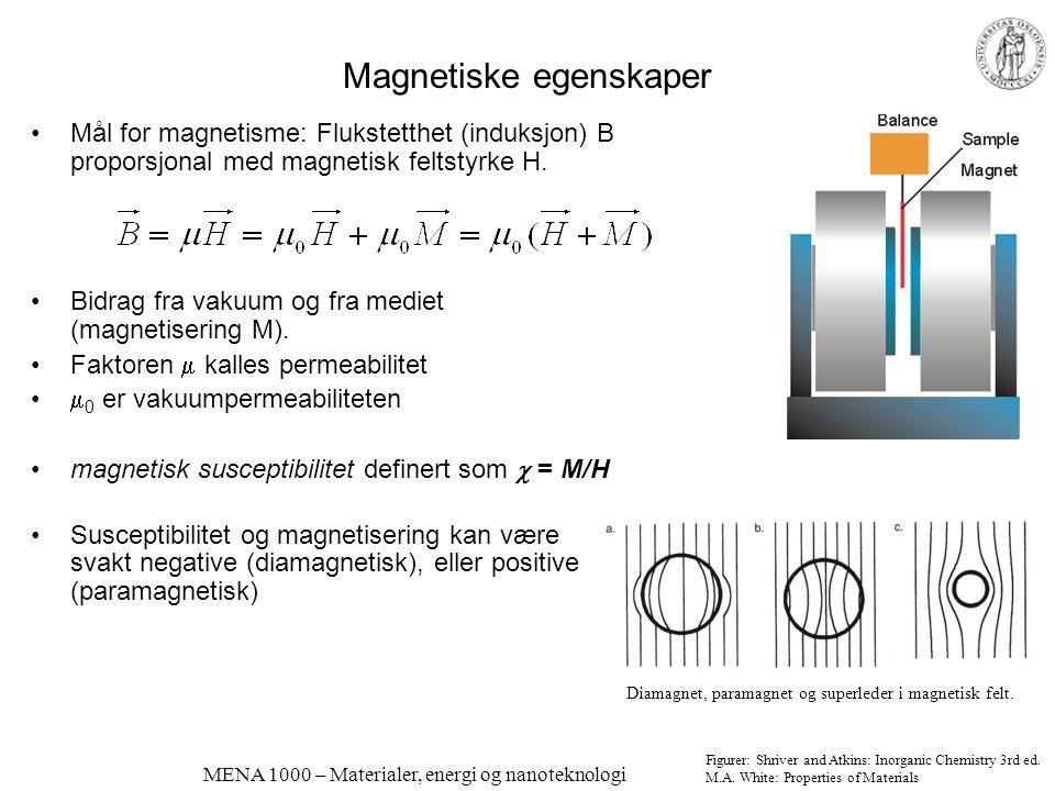 Magnetiske egenskaper Magnetisme og respons på magnetisk felt har opphav i elektronenes spinn MENA 1000 – Materialer, energi og nanoteknologi http://w