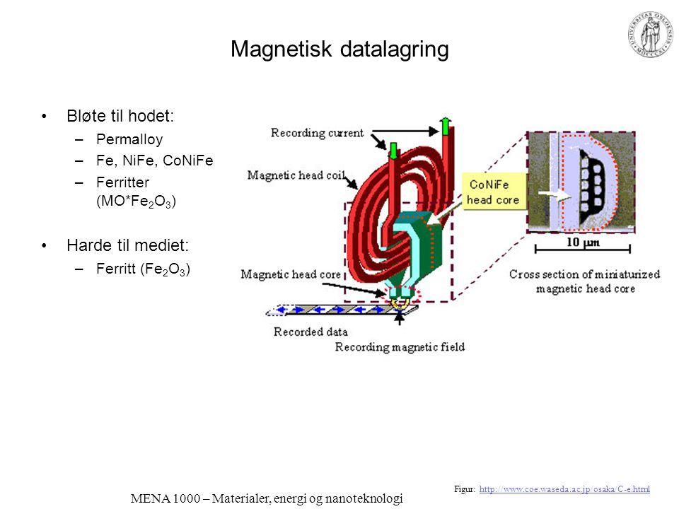 MENA 1000 – Materialer, energi og nanoteknologi Antiferromagnetisme og ferrimagnetisme Hvis spinnene i en ferromagnet (a) ordner seg, men antiparallel