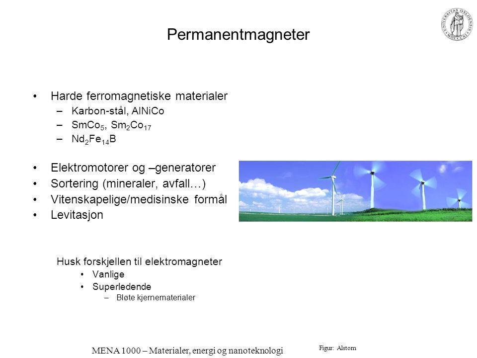 MENA 1000 – Materialer, energi og nanoteknologi Magnetisk datalagring Bløte til hodet: –Permalloy –Fe, NiFe, CoNiFe –Ferritter (MO*Fe 2 O 3 ) Harde ti