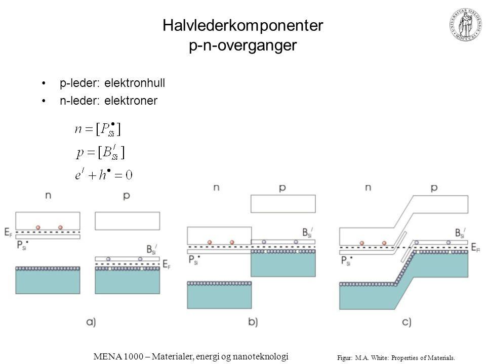 MENA 1000 – Materialer, energi og nanoteknologi Geometri, ohms lov m.m. Ledningsevne, eller konduktans, G, har benevning Siemens (S). Spesifikk lednin