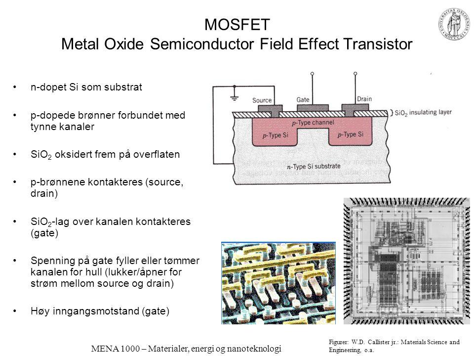 MENA 1000 – Materialer, energi og nanoteknologi Transistor (npn) i typisk forsterker-krets