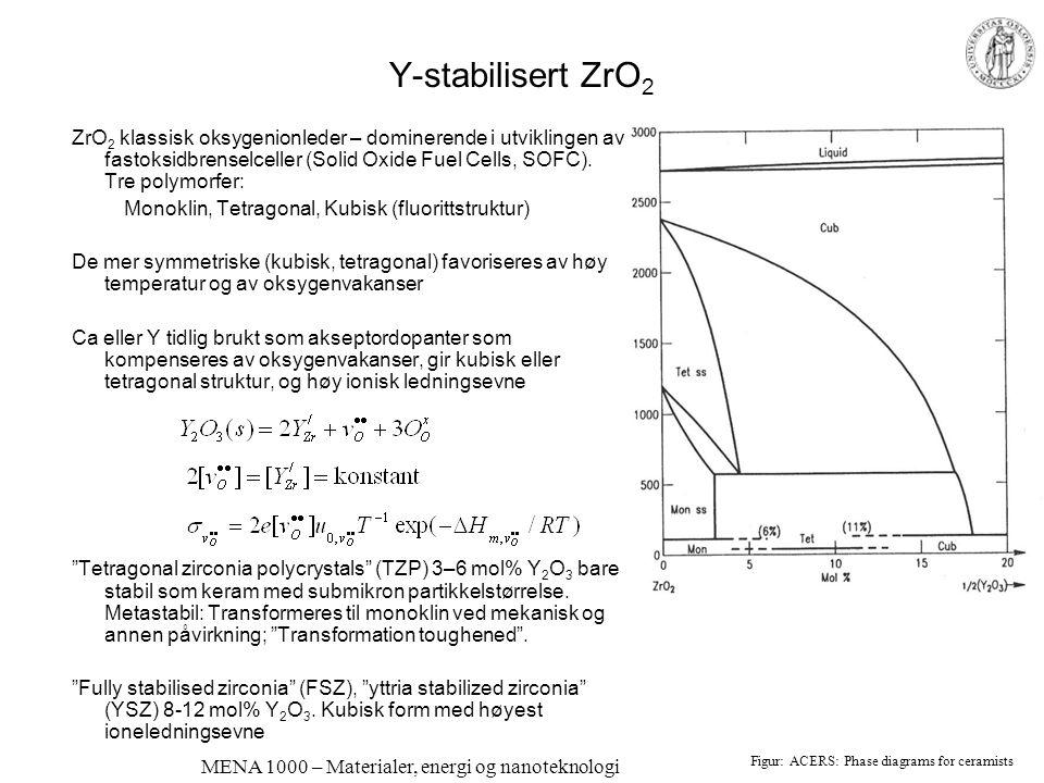 MENA 1000 – Materialer, energi og nanoteknologi Oksygenionledere – Nernst-lampen Walther H. Nernst oppdaget på slutten av 1800-tallet at Y-dopet ZrO 2