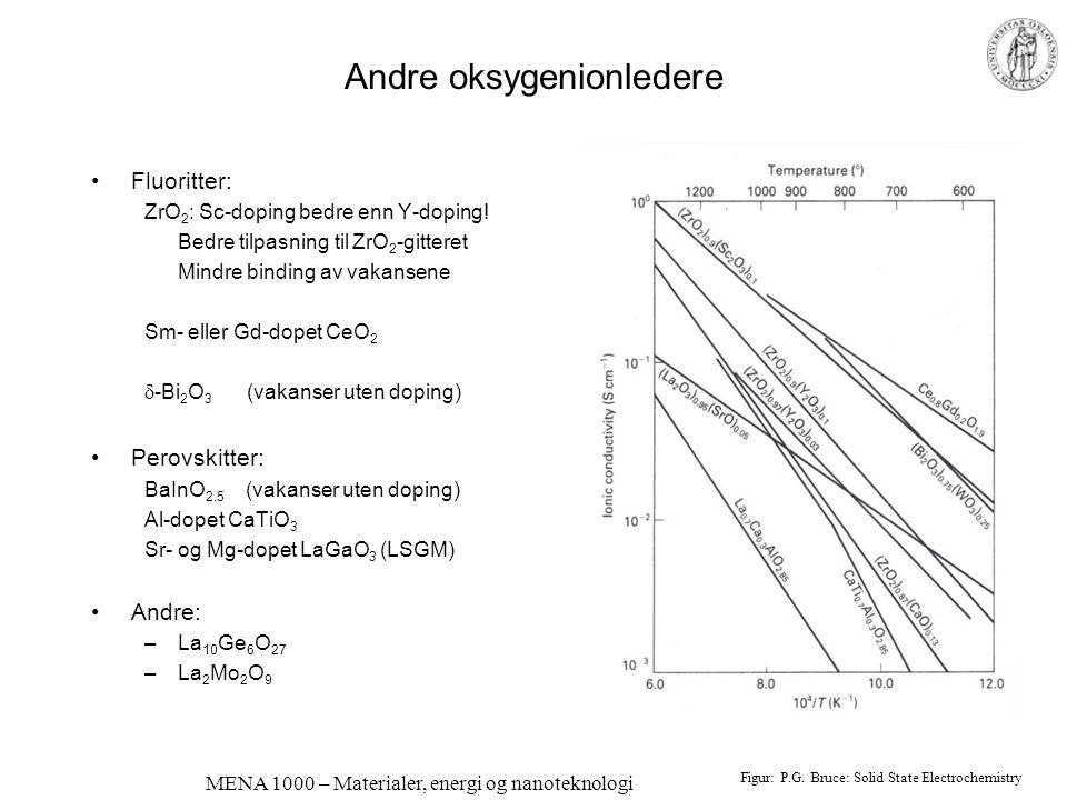 MENA 1000 – Materialer, energi og nanoteknologi Y-stabilisert ZrO 2 ZrO 2 klassisk oksygenionleder – dominerende i utviklingen av fastoksidbrenselcell