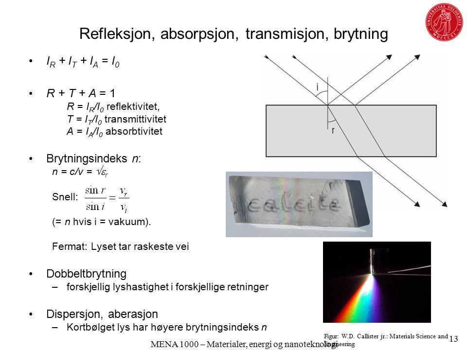 MENA 1000 – Materialer, energi og nanoteknologi Refleksjon, absorpsjon, transmisjon, brytning I R + I T + I A = I 0 R + T + A = 1 R = I R /I 0 reflekt