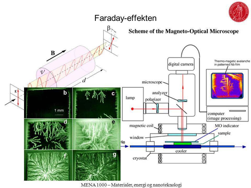 Faraday-effekten MENA 1000 – Materialer, energi og nanoteknologi