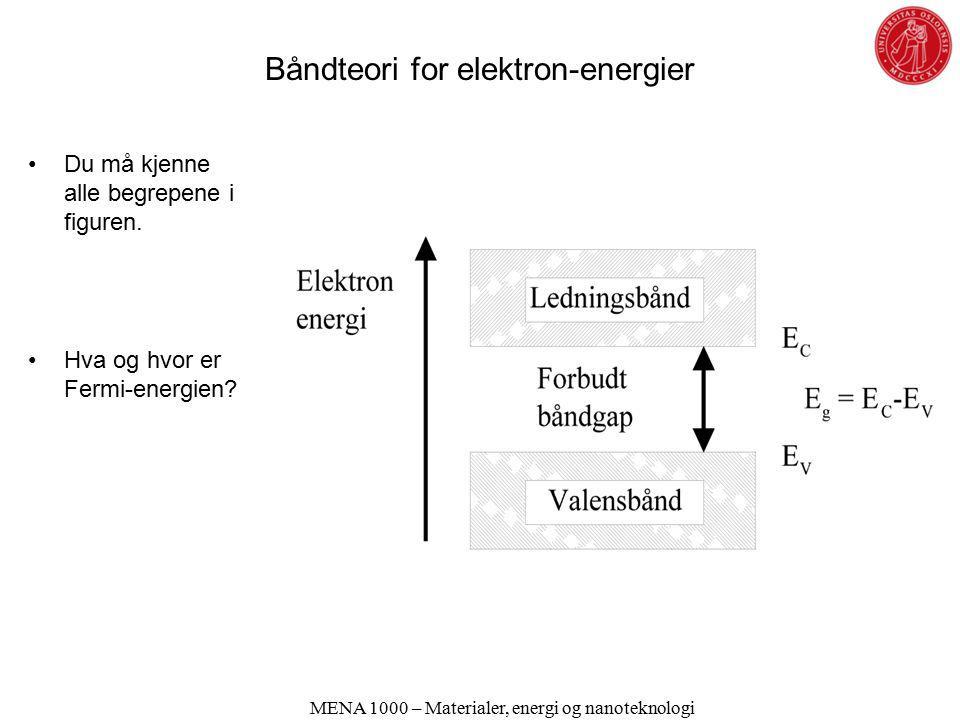 Båndteori for elektron-energier Du må kjenne alle begrepene i figuren. Hva og hvor er Fermi-energien? MENA 1000 – Materialer, energi og nanoteknologi