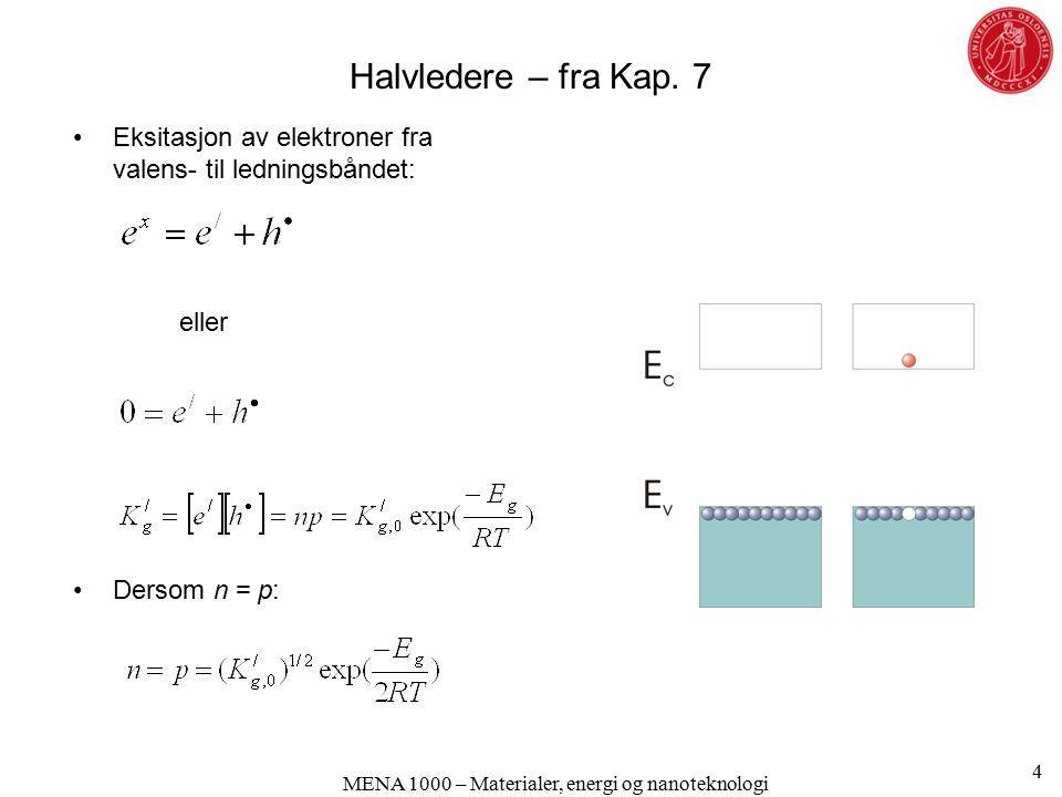Halvledere – fra Kap. 7 Eksitasjon av elektroner fra valens- til ledningsbåndet: eller Dersom n = p: 4