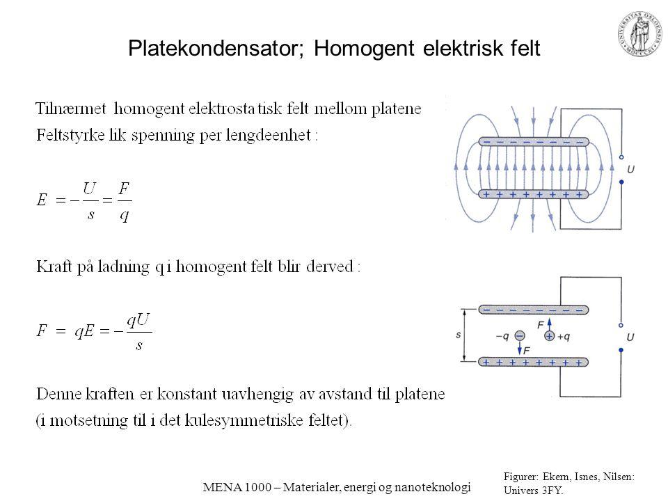 MENA 1000 – Materialer, energi og nanoteknologi Platekondensator; Homogent elektrisk felt Figurer: Ekern, Isnes, Nilsen: Univers 3FY.