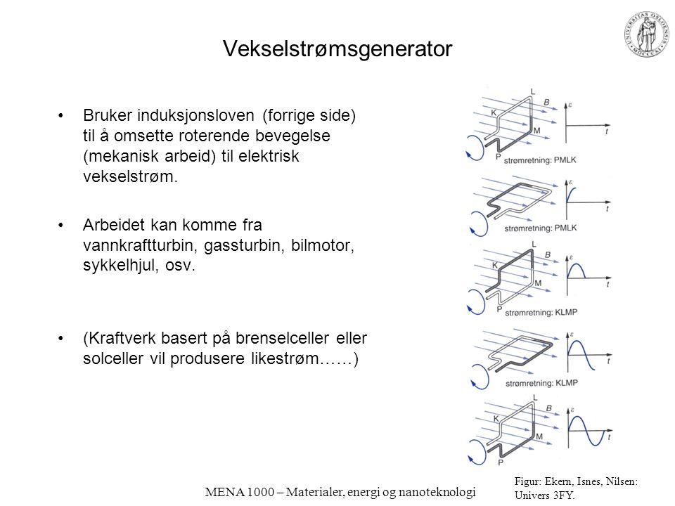 MENA 1000 – Materialer, energi og nanoteknologi Vekselstrømsgenerator Bruker induksjonsloven (forrige side) til å omsette roterende bevegelse (mekanis