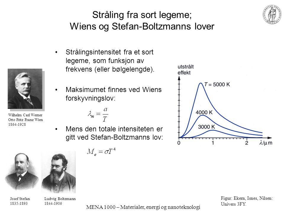 MENA 1000 – Materialer, energi og nanoteknologi Stråling fra sort legeme; Wiens og Stefan-Boltzmanns lover Strålingsintensitet fra et sort legeme, som