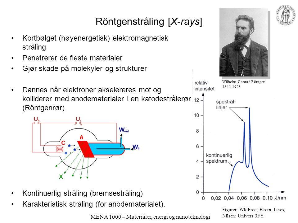 MENA 1000 – Materialer, energi og nanoteknologi Röntgenstråling [X-rays] Kortbølget (høyenergetisk) elektromagnetisk stråling Penetrerer de fleste mat