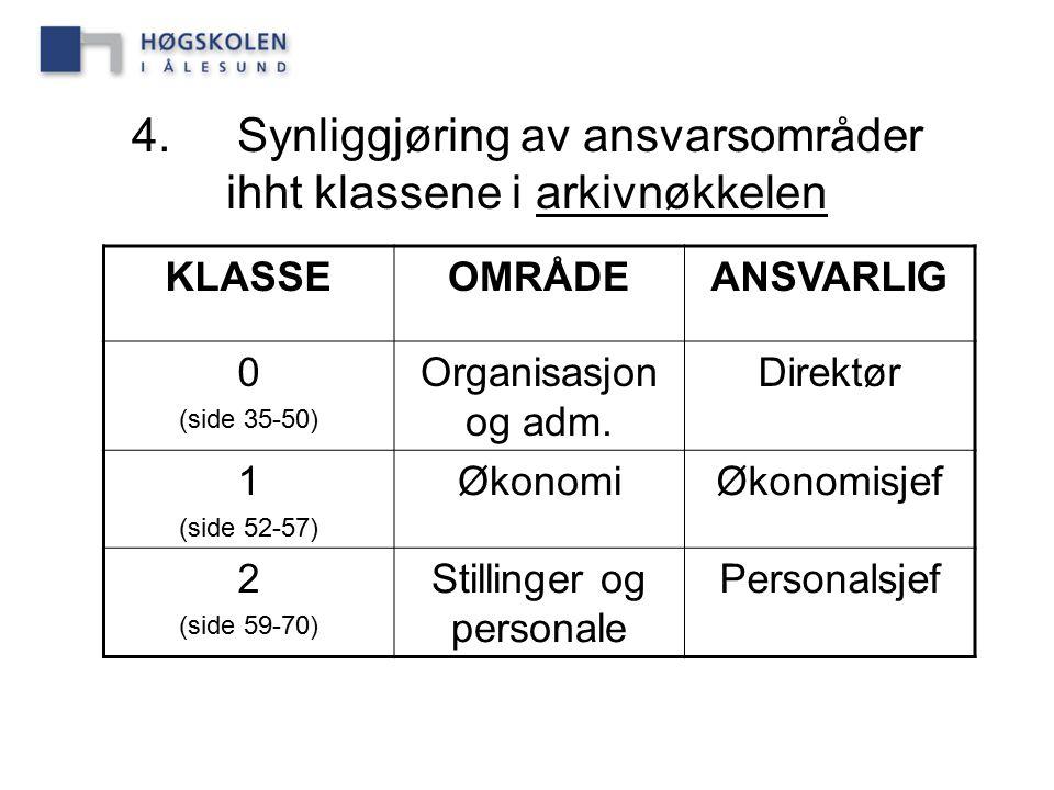 4.Synliggjøring av ansvarsområder ihht klassene i arkivnøkkelen KLASSEOMRÅDEANSVARLIG 0 (side 35-50) Organisasjon og adm. Direktør 1 (side 52-57) Økon