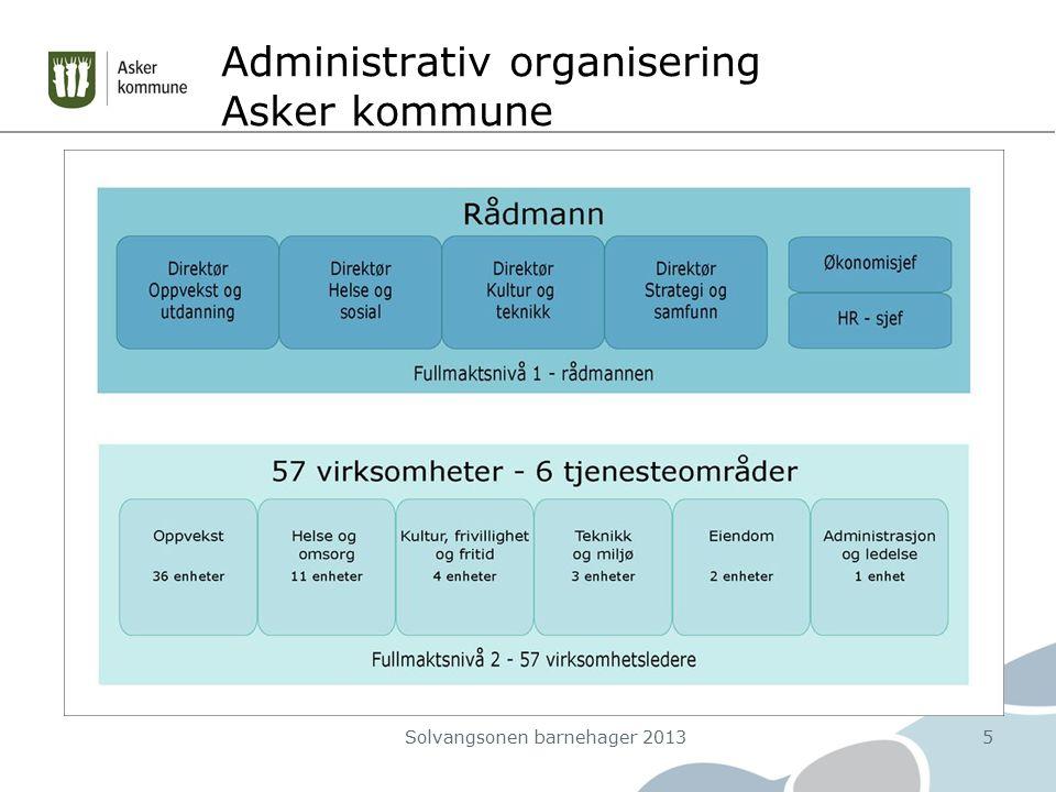 Administrativ organisering Asker kommune Solvangsonen barnehager 20135