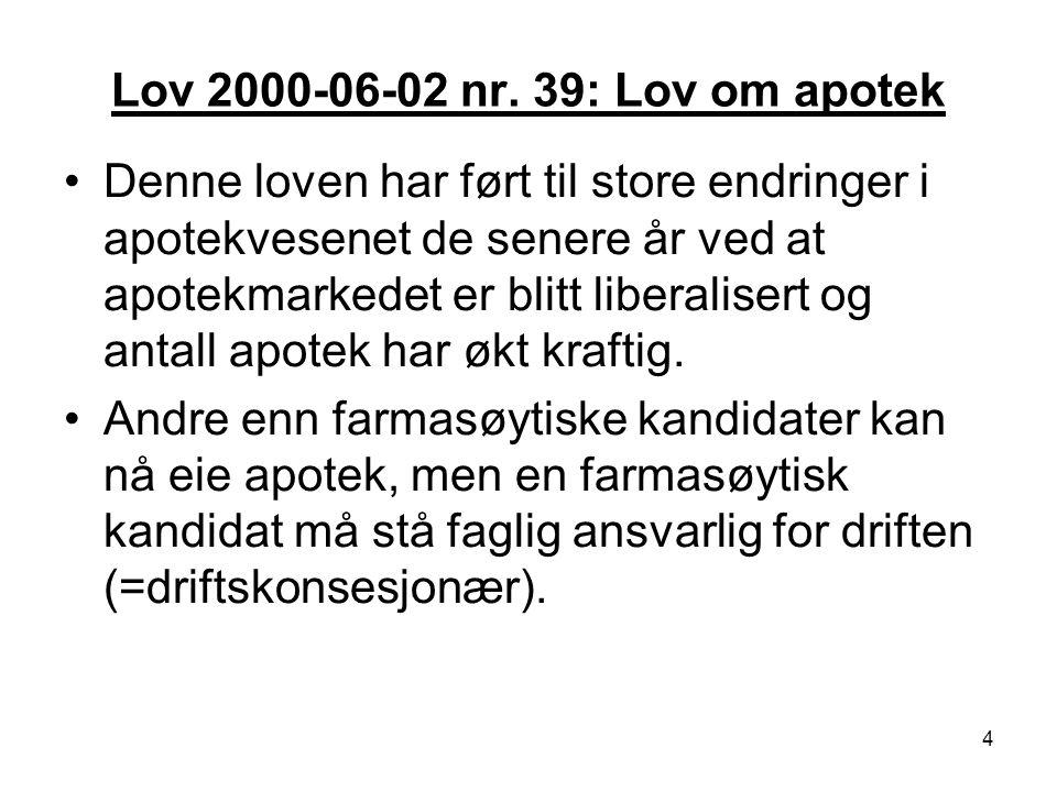 4 Lov 2000-06-02 nr. 39: Lov om apotek Denne loven har ført til store endringer i apotekvesenet de senere år ved at apotekmarkedet er blitt liberalise