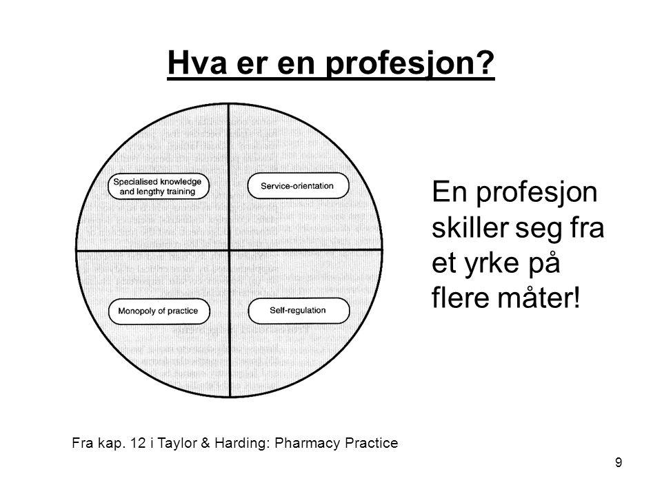 9 Hva er en profesjon? Fra kap. 12 i Taylor & Harding: Pharmacy Practice En profesjon skiller seg fra et yrke på flere måter!