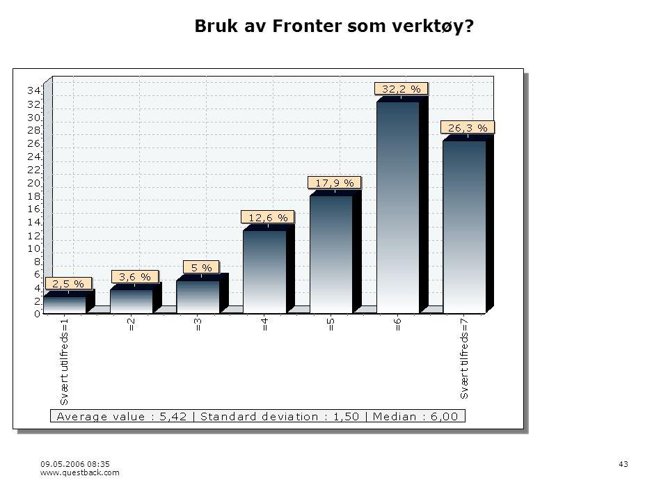 09.05.2006 08:35 www.questback.com 43 Bruk av Fronter som verktøy?