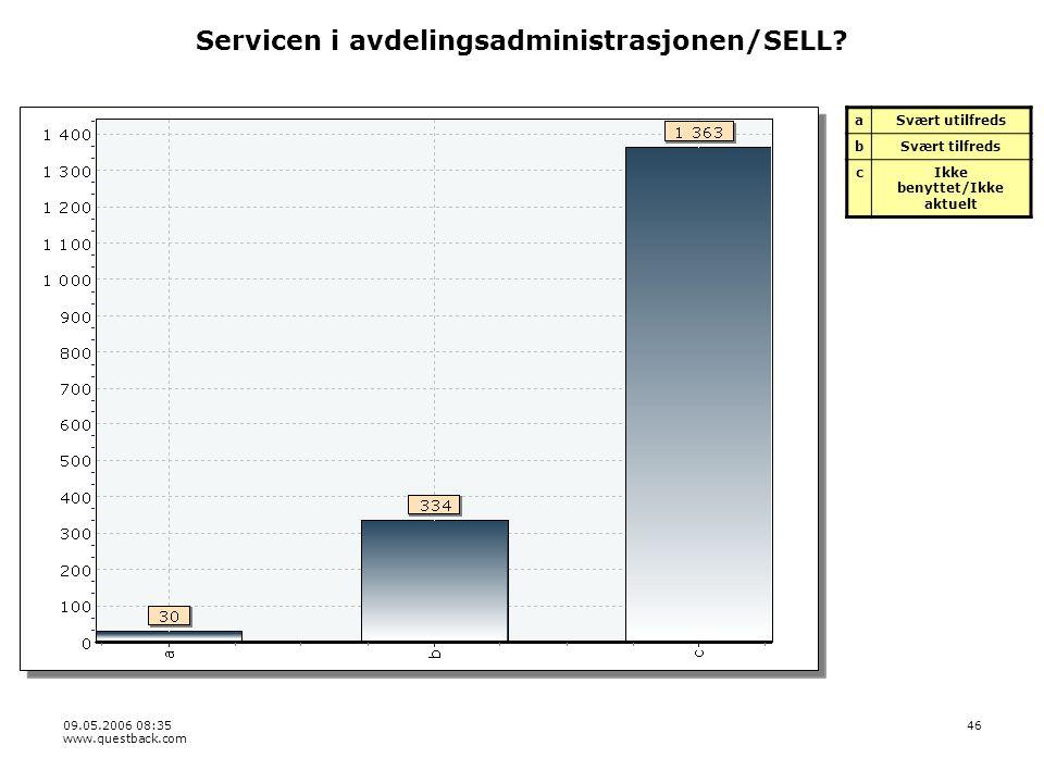 09.05.2006 08:35 www.questback.com 46 Servicen i avdelingsadministrasjonen/SELL.