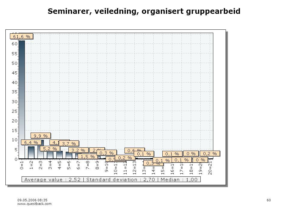 09.05.2006 08:35 www.questback.com 60 Seminarer, veiledning, organisert gruppearbeid