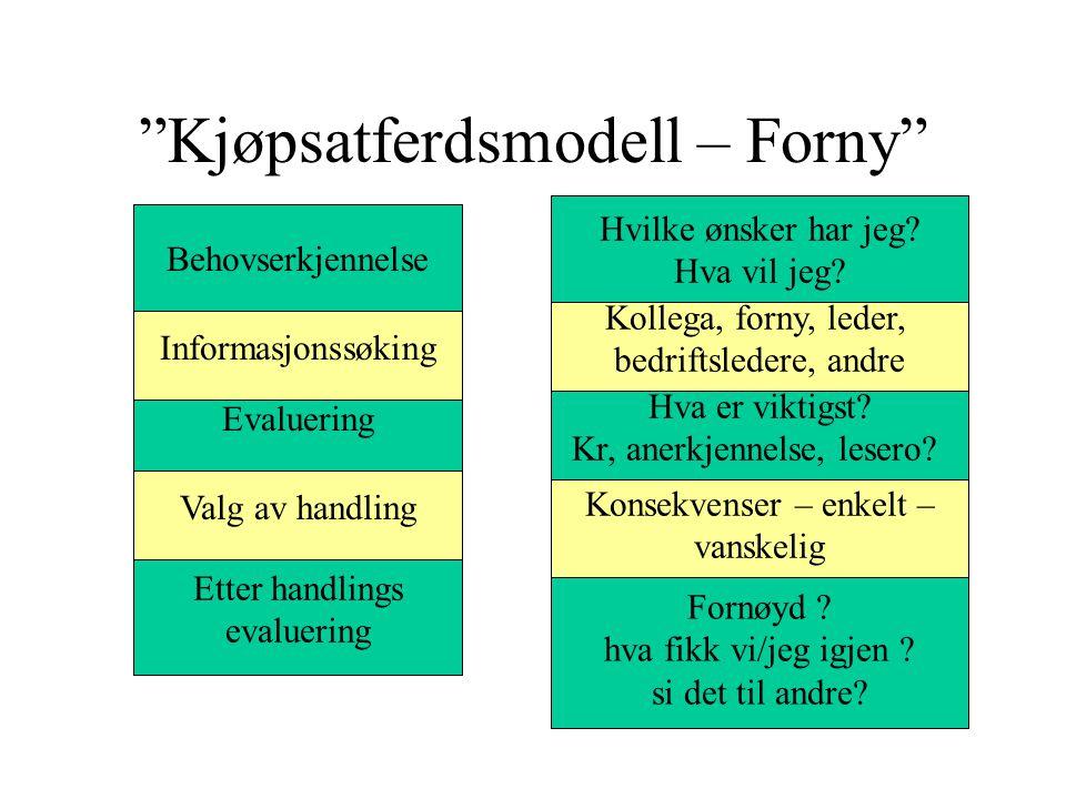 Kjøpsatferdsmodell – Forny Etter handlings evaluering Valg av handling Evaluering Informasjonssøking Behovserkjennelse Fornøyd .