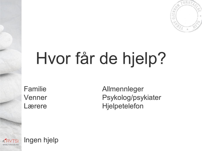Hvor får de hjelp? Allmennleger Psykolog/psykiater Hjelpetelefon Familie Venner Lærere Ingen hjelp