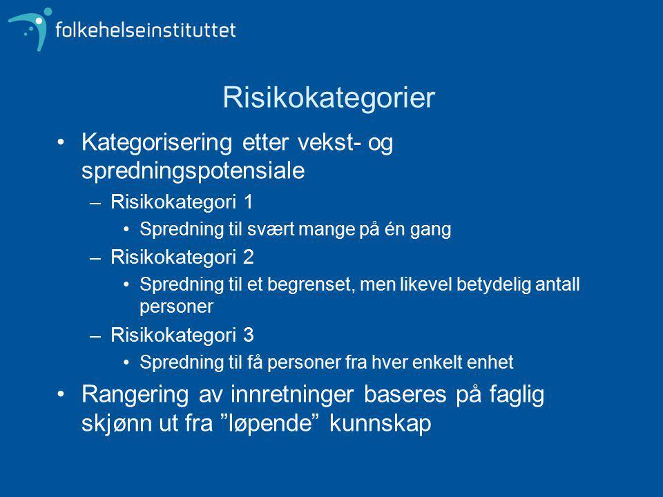 Risikokategorier Kategorisering etter vekst- og spredningspotensiale –Risikokategori 1 Spredning til svært mange på én gang –Risikokategori 2 Spredning til et begrenset, men likevel betydelig antall personer –Risikokategori 3 Spredning til få personer fra hver enkelt enhet Rangering av innretninger baseres på faglig skjønn ut fra løpende kunnskap