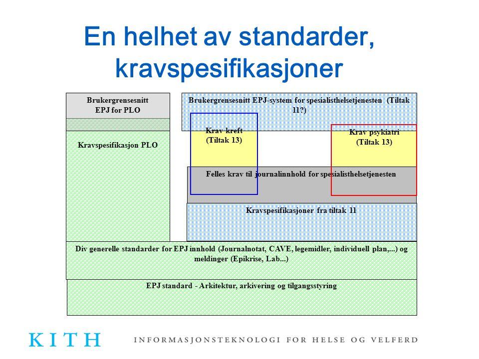 Forholdet til ELIN-k ELIN-k er en viktig premissgiver og utprøvingsarena for nasjonale standarder KITH med i prosjektgruppen som utarbeidet funksjonskravene i ELIN-k Har senere utarbeidet standarden Standard for elektronisk kommunikasjon med pleie- og omsorgstjenesten (PLO-standarden) med bakgrunn i utarbeidede funksjonskrav Mer informasjon om KITH finnes på www.kith.nowww.kith.no