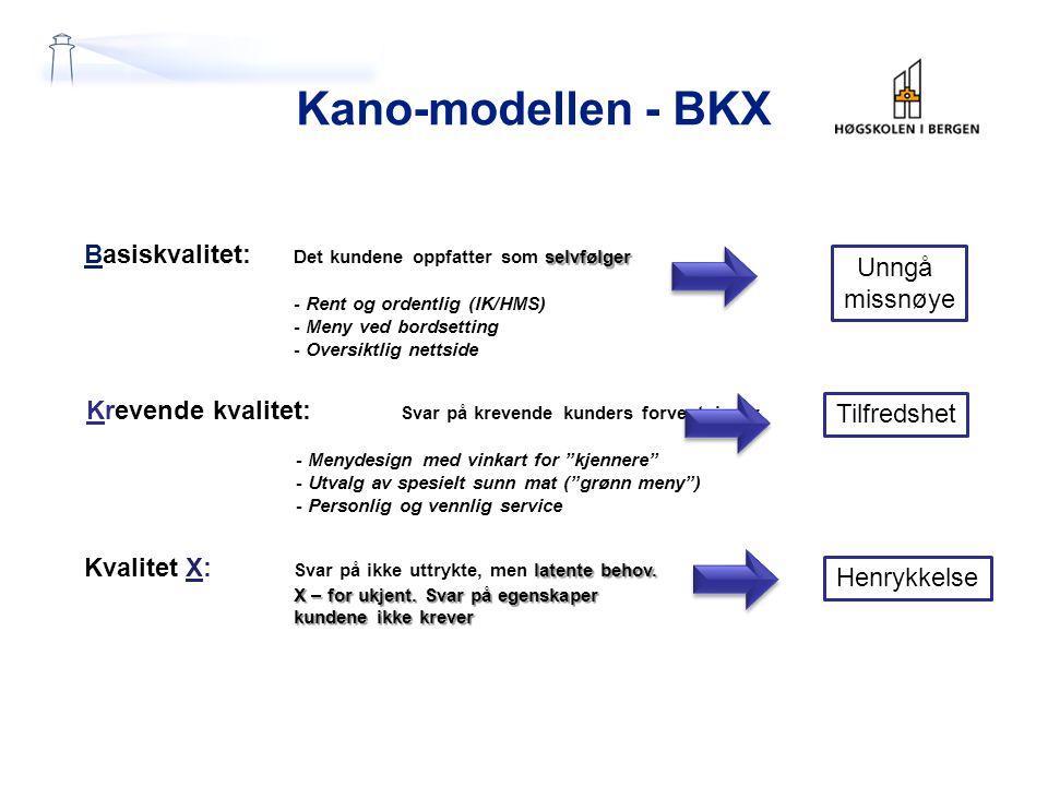Kano-modellen - BKX selvfølger Basiskvalitet: Det kundene oppfatter som selvfølger - Rent og ordentlig (IK/HMS) - Meny ved bordsetting - Oversiktlig n