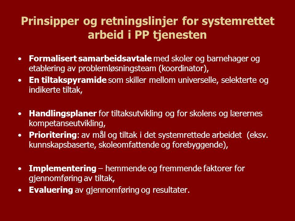 Prinsipper og retningslinjer for systemrettet arbeid i PP tjenesten Formalisert samarbeidsavtale med skoler og barnehager og etablering av problemløsn