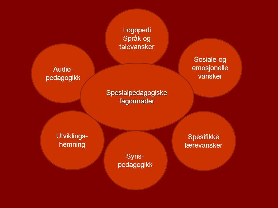 Audio- pedagogikk Logopedi Språk og talevansker Sosiale og emosjonelle vansker Utviklings- hemning Syns- pedagogikk Spesifikke lærevansker Spesialpeda