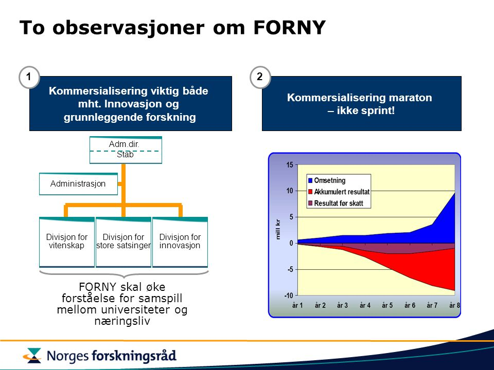 To observasjoner om FORNY Kommersialisering viktig både mht. Innovasjon og grunnleggende forskning Kommersialisering maraton – ikke sprint! 12 Adminis